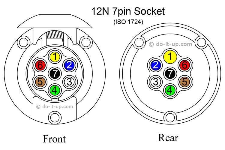 Trailer Socket 12N 7 Pin (ISO 1724)