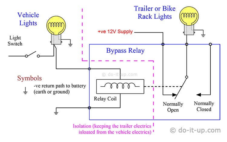 The Bypass Relay - How it Works (1 Way)