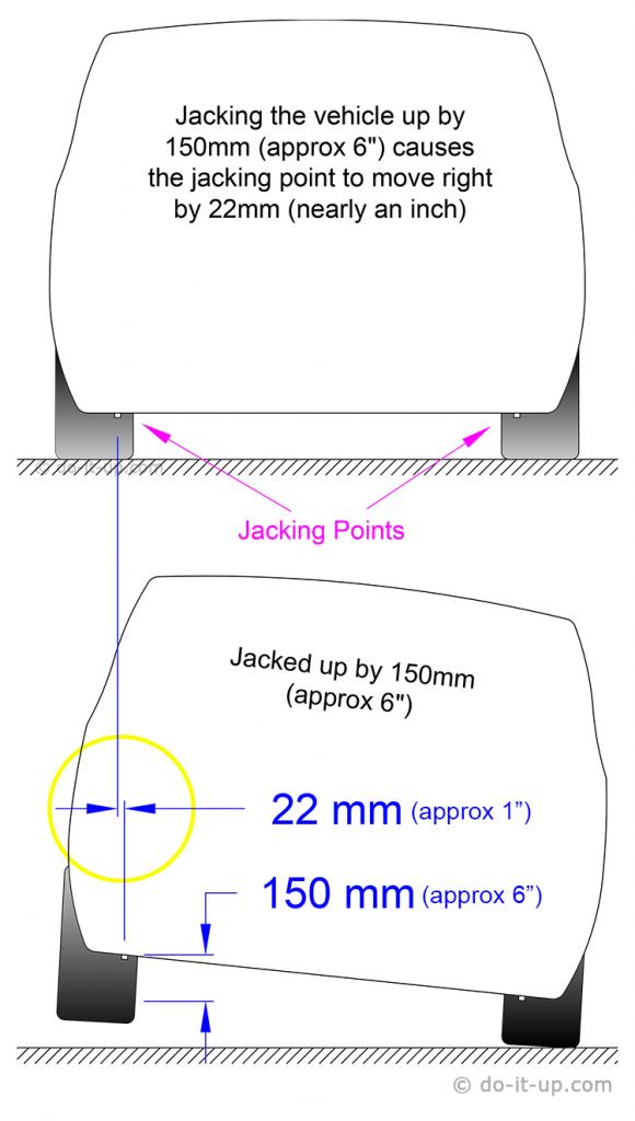 Jacking Up (Vehicle Movement)