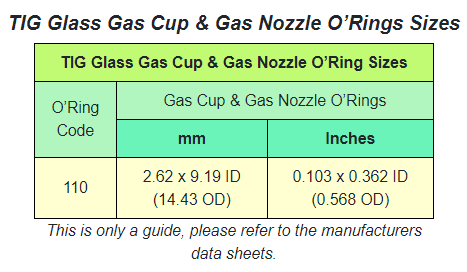 TIG Glass Gas Cup & Gas Nozzle O'Rings Sizes