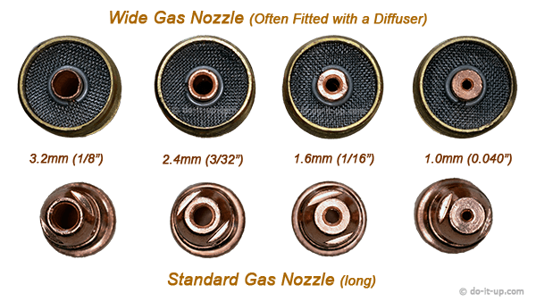 TIG Gas Nozzles - Sized for Different Tungsten Electrodes