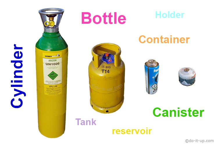 The Different Gas Bottle Types and Sizes (Featured Image)