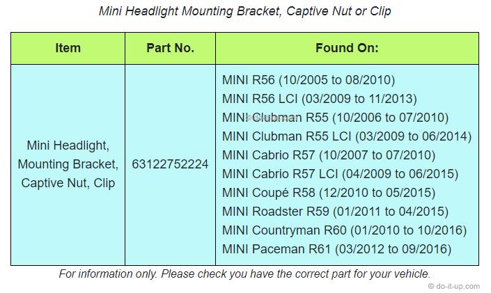 Mini Headlight Bolt Mounting Bracket (Captive Nut)