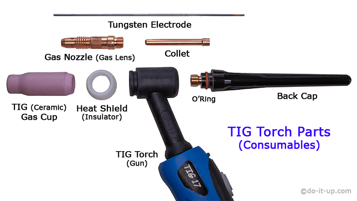 TIG Gun (Torch) Consumables (Featured Image)